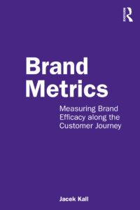 Brand Metrics